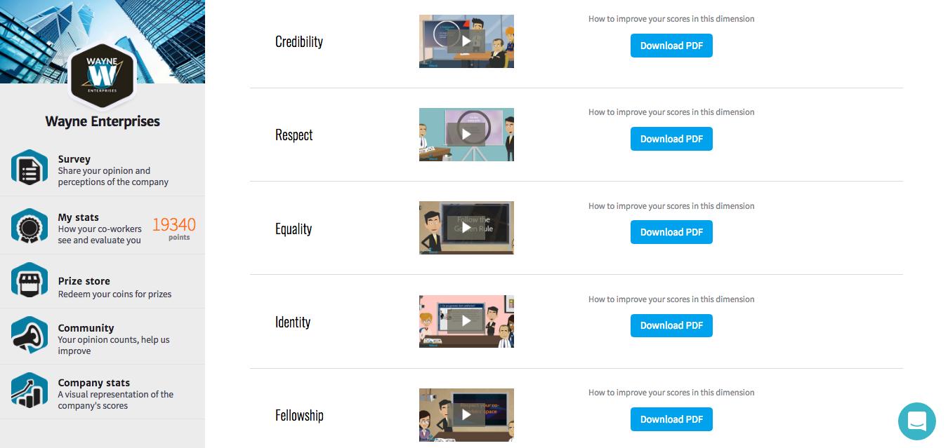Vídeos y biblioteca PDF