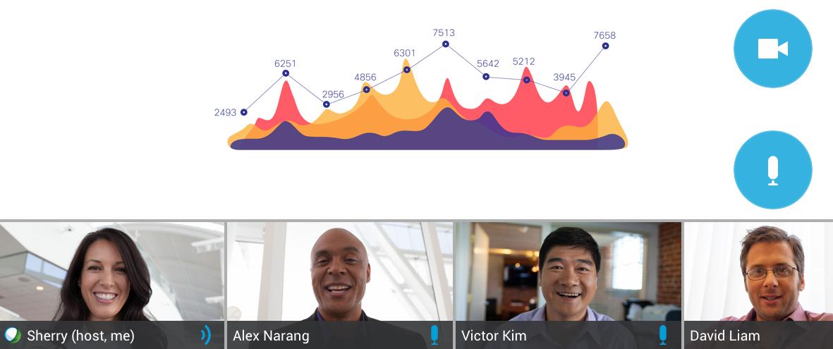 Opiniones Webex: Líder mundial en videoconferencia de alta definición - appvizer
