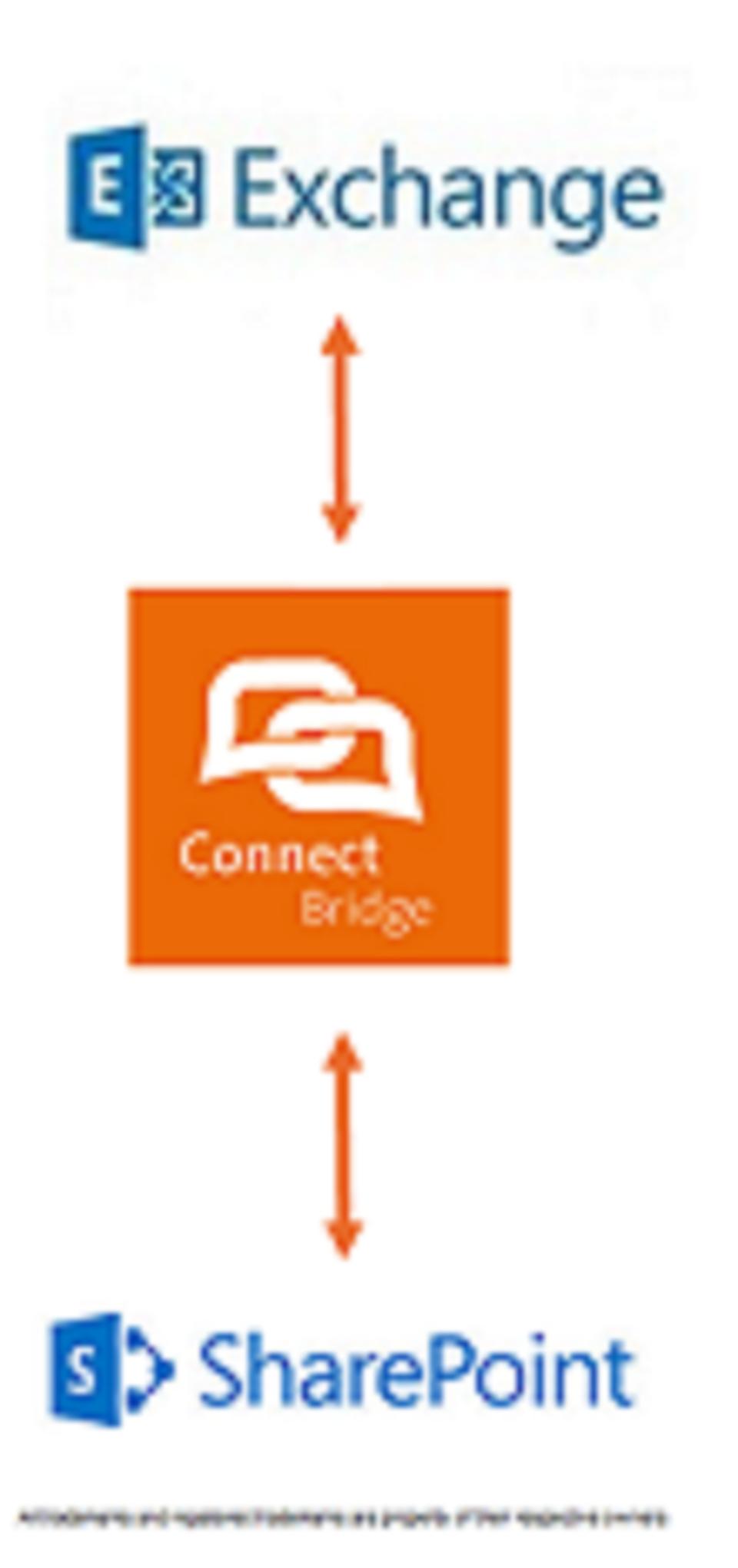 Conectar Puente-pantalla-3