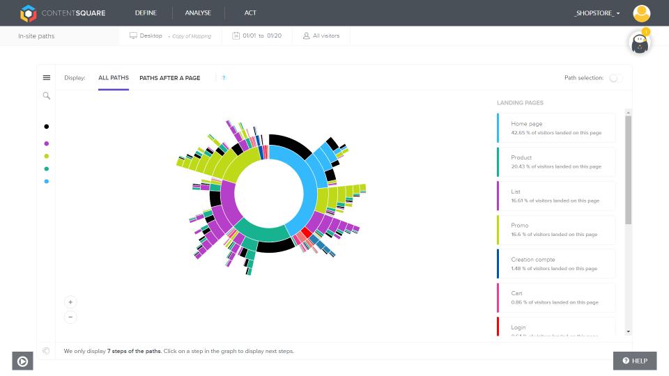 ContentSquare de pantalla-1