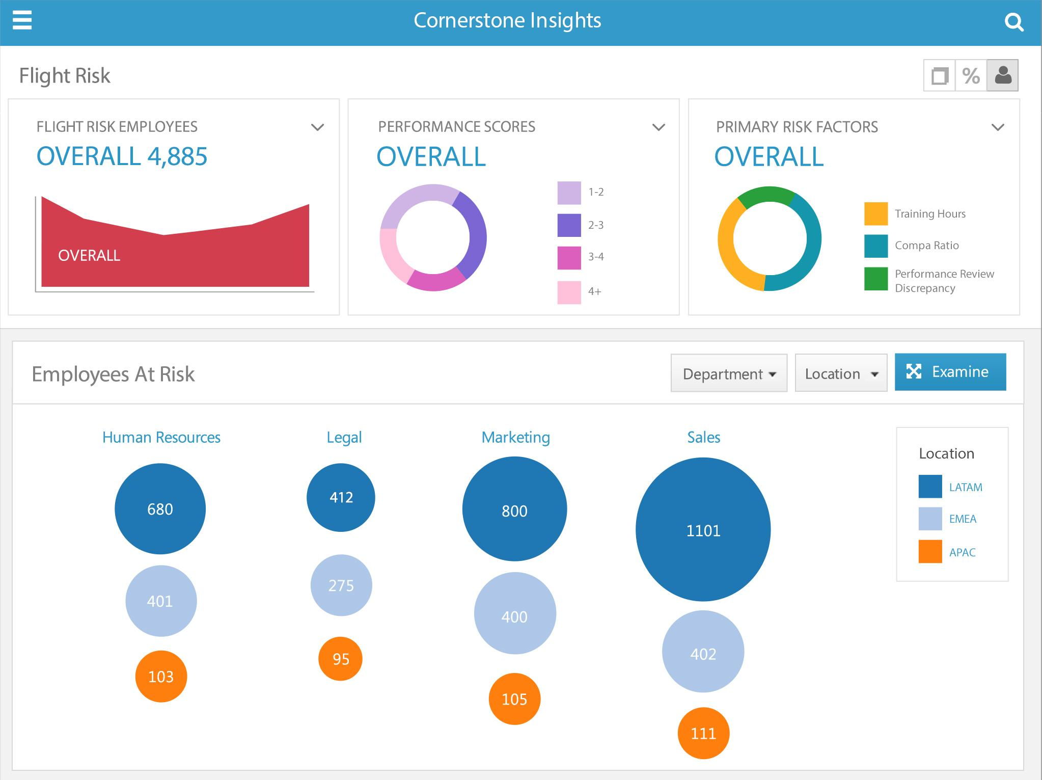 Insights_-_flight_risk_start.jpg