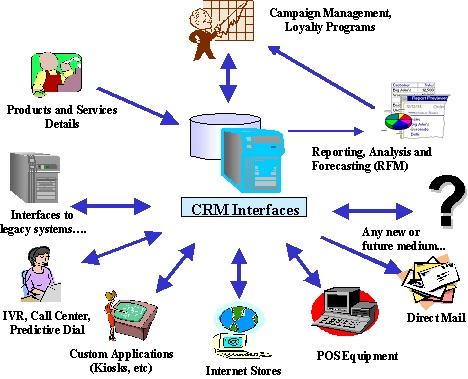 Software CRM-pantalla-0