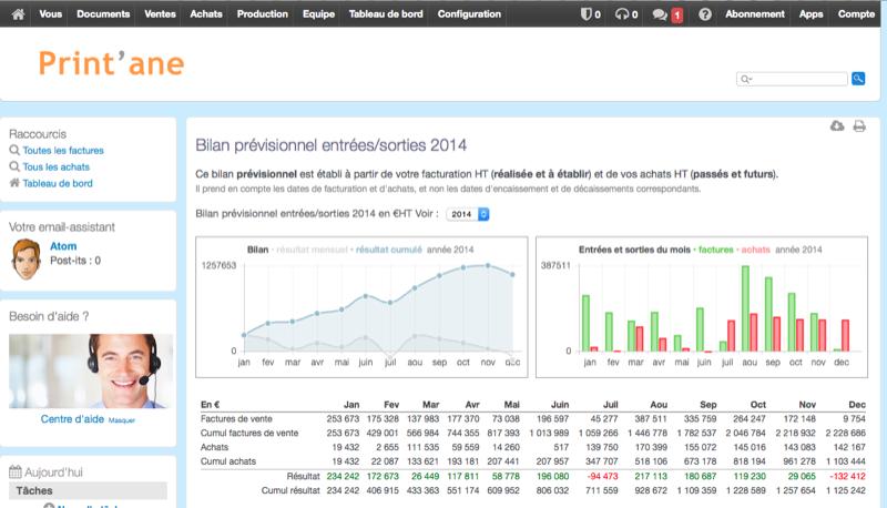INCWO: calendarios compartidos, Webmail (correo electrónico) de gestión de usuarios, máximo