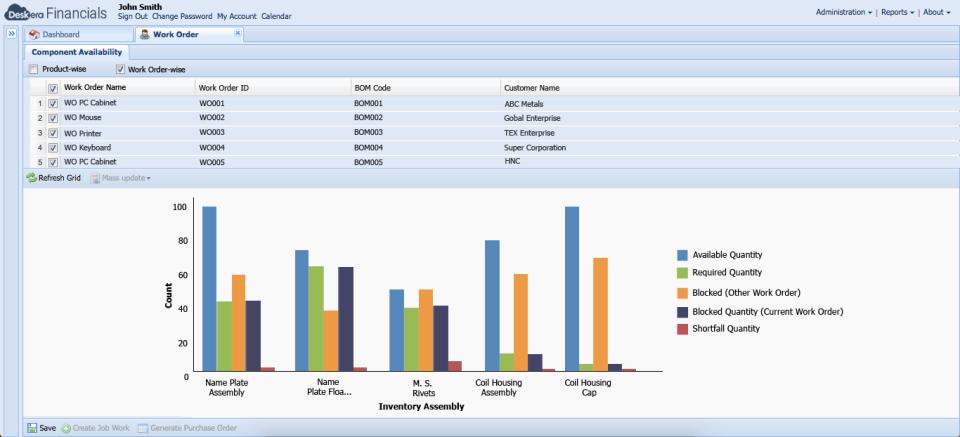 Deskera ERP-pantalla-3