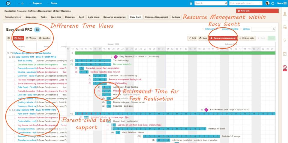 Fácil Redmine-pantalla-4