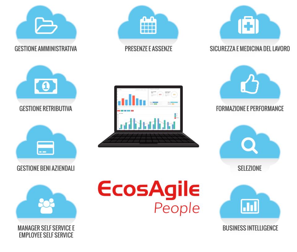 EcosAgile PERSONAS-pantalla-1