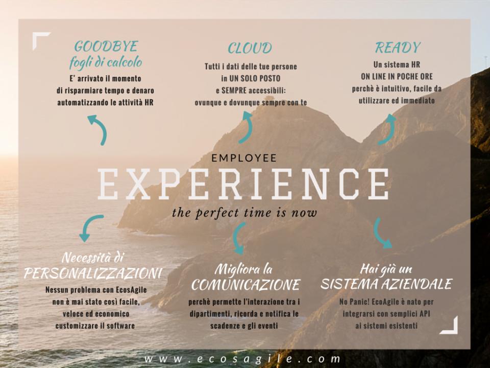 EcosAgile PERSONAS de pantalla-2