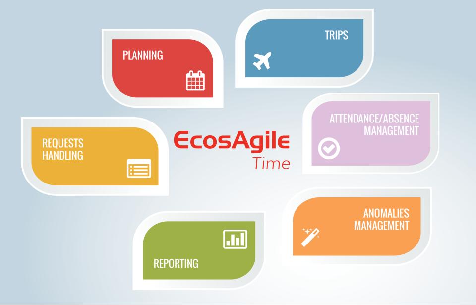 EcosAgile TIEMPO-pantalla-1