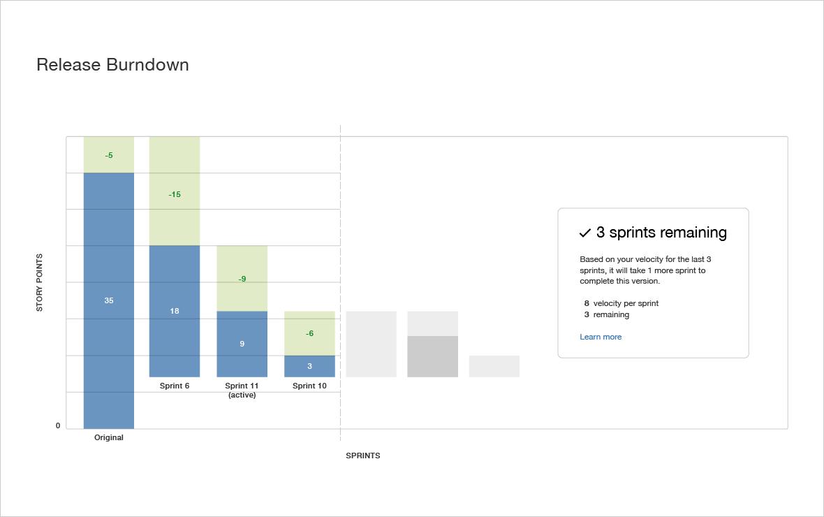 herramienta de gestión de proyectos-jira-software-informes-ágil