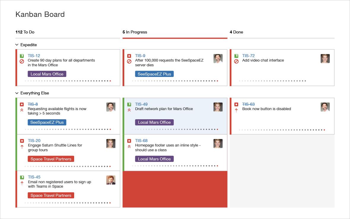 herramienta de gestión de proyectos-jira-Software-mesas-Kanban